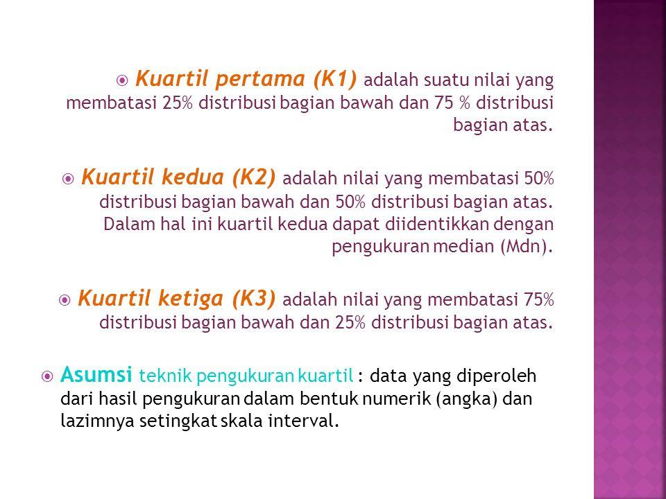  Kuartil pertama (K1) adalah suatu nilai yang membatasi 25% distribusi bagian bawah dan 75 % distribusi bagian atas.  Kuartil kedua (K2) adalah nila