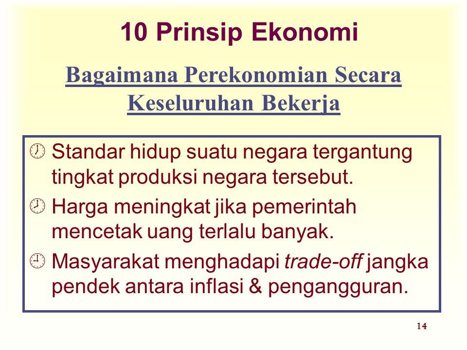 14 10 Prinsip Ekonomi ½Standar hidup suatu negara tergantung tingkat produksi negara tersebut. ¾Harga meningkat jika pemerintah mencetak uang terlalu