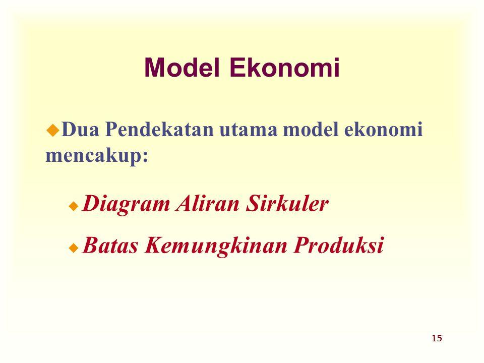 15 Model Ekonomi u Dua Pendekatan utama model ekonomi mencakup: u Diagram Aliran Sirkuler u Batas Kemungkinan Produksi