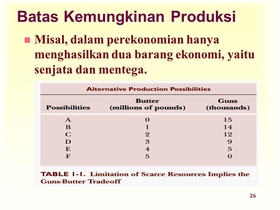 26 Batas Kemungkinan Produksi n Misal, dalam perekonomian hanya menghasilkan dua barang ekonomi, yaitu senjata dan mentega.