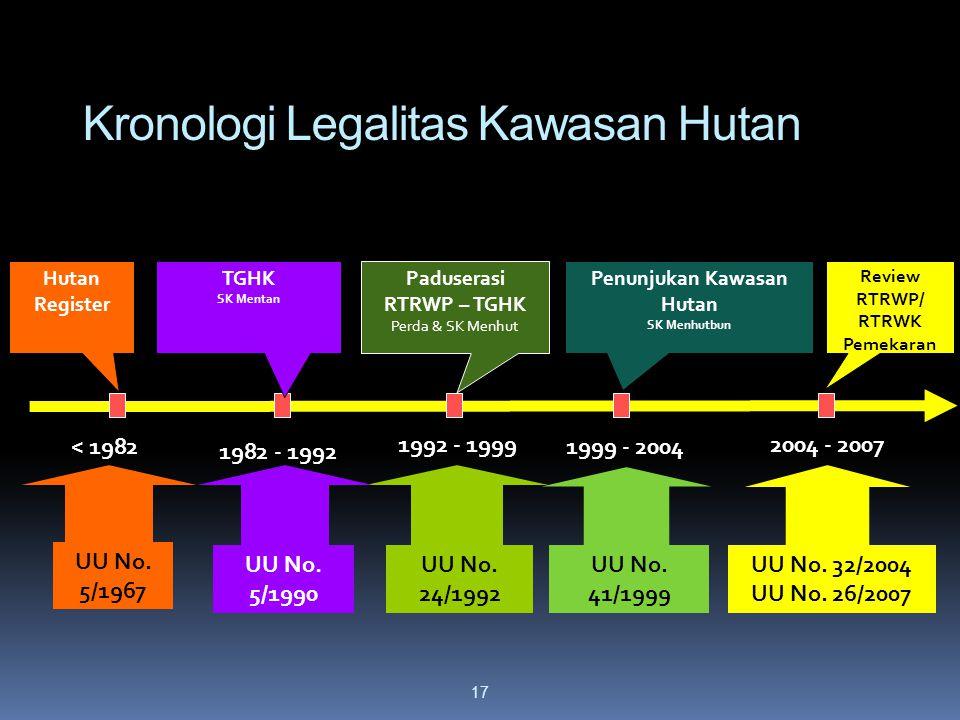 17 Kronologi Legalitas Kawasan Hutan 1982 - 1992 1992 - 1999 1999 - 2004< 1982 UU No.