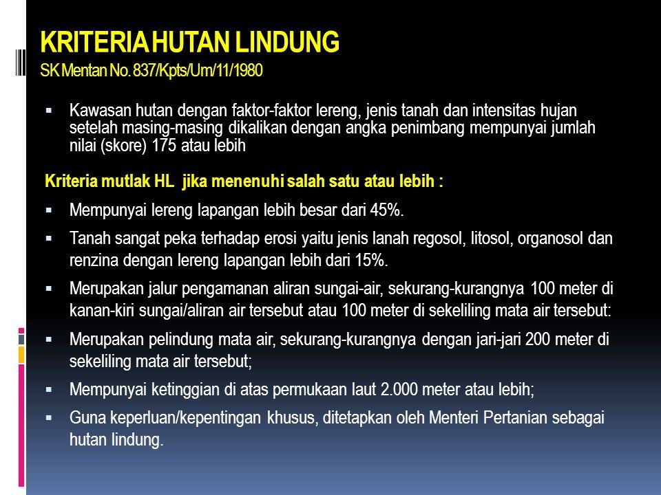 KRITERIA HUTAN LINDUNG SK Mentan No.