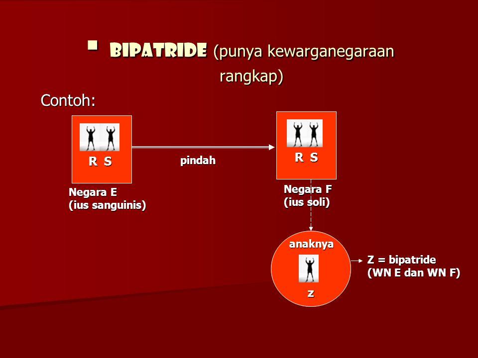 Bipatride (punya kewarganegaraan rangkap) Contoh: R S z Negara E (ius sanguinis) Negara F (ius soli) anaknya anaknya Z = bipatride (WN E dan WN F) pindah