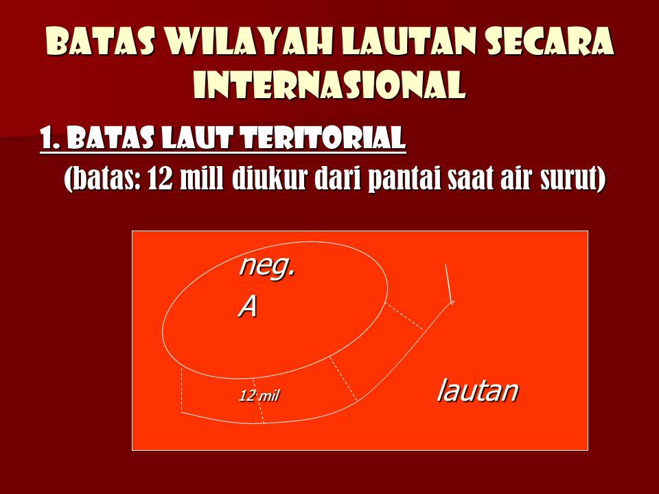 Batas wilayah lautan secara internasional 1.