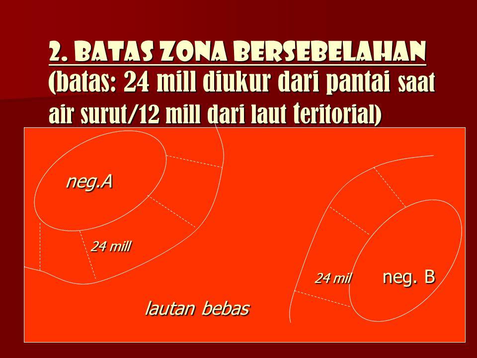 2. Batas ZONA BERSEBELAHAN (batas: 24 mill diukur dari pantai saat air surut/12 mill dari laut t eritorial) neg.A 24 mill 24 mil neg. B lautan bebas