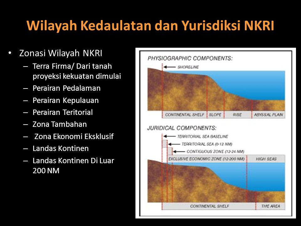 Perkembangan Wilayah NKRI Uti Possidetis Juris / Wilneg bekas koloni sama dengan wilayah ketika ditinggalkan kolonial Wilayah Indonesia pada Proklamas