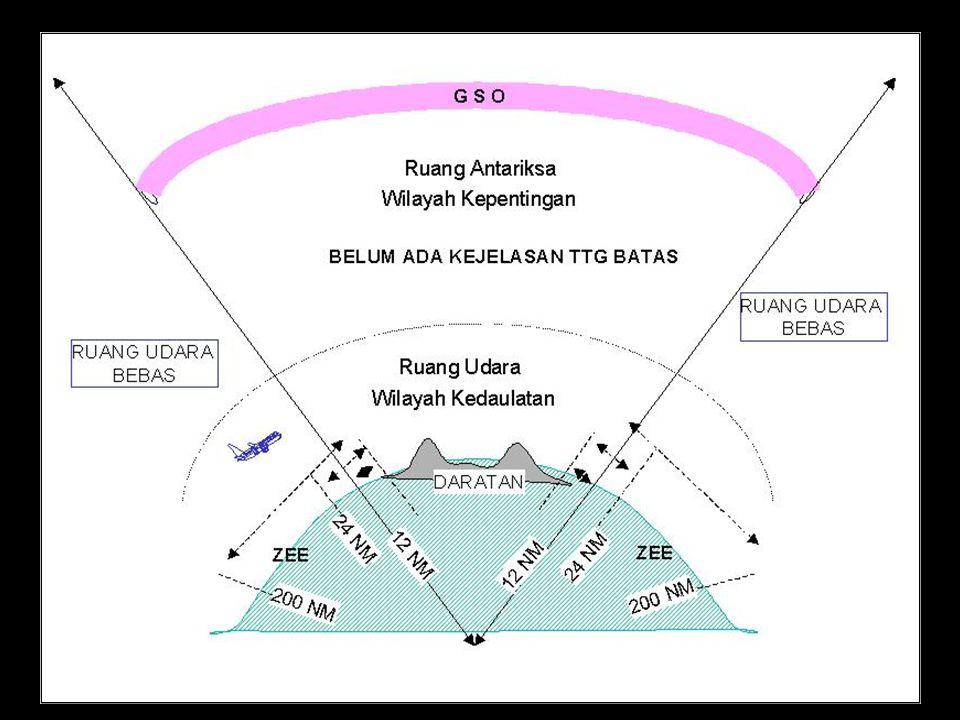 AERO SPACE OUTER SPACE AIR SPACE ? ? Geostationair orbit Antariksa Wahana antariksa Ruang udara Penerbangan Earth Dirgantara