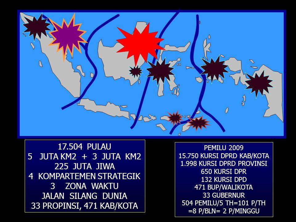 Perkembangan Wilayah NKRI Uti Possidetis Juris / Wilneg bekas koloni sama dengan wilayah ketika ditinggalkan kolonial Wilayah Indonesia pada Proklamasi 17 Agustus 1945 Yurisdiksi Internasional di antara pulau-pulau Indonesia (TZMKO 1939) Perjuangan Diplomasi untuk Pengakuan Prinsip Hukum Negara Kepulauan Wilayah Indonesia pada 1982/ vide UNCLOS 1982 : Proklamasi ke-2 Pengakuan prinsip negara kepulauan setelah ada negara ke 60 yang meratifikasi UNCLOS 1982