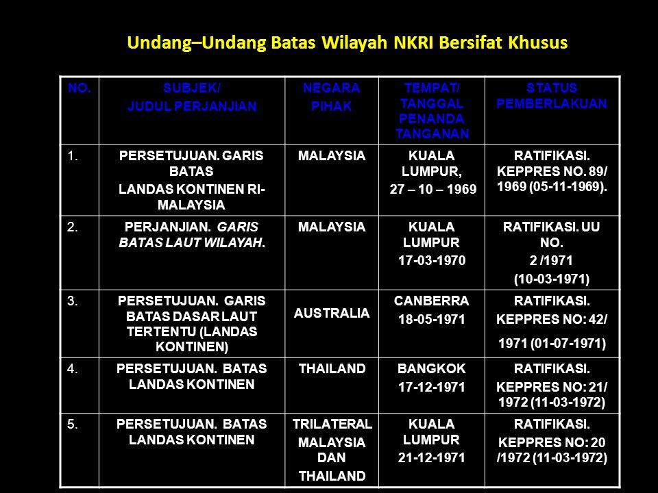 UU NO. 6 / 1996 Tentang Perairan Nasional UU NO 5/1983 Tentang ZEE PP NO. 38 TAHUN 2002 Tentang Titik Dasar dan Garis Pangkal Negara Kepulauan