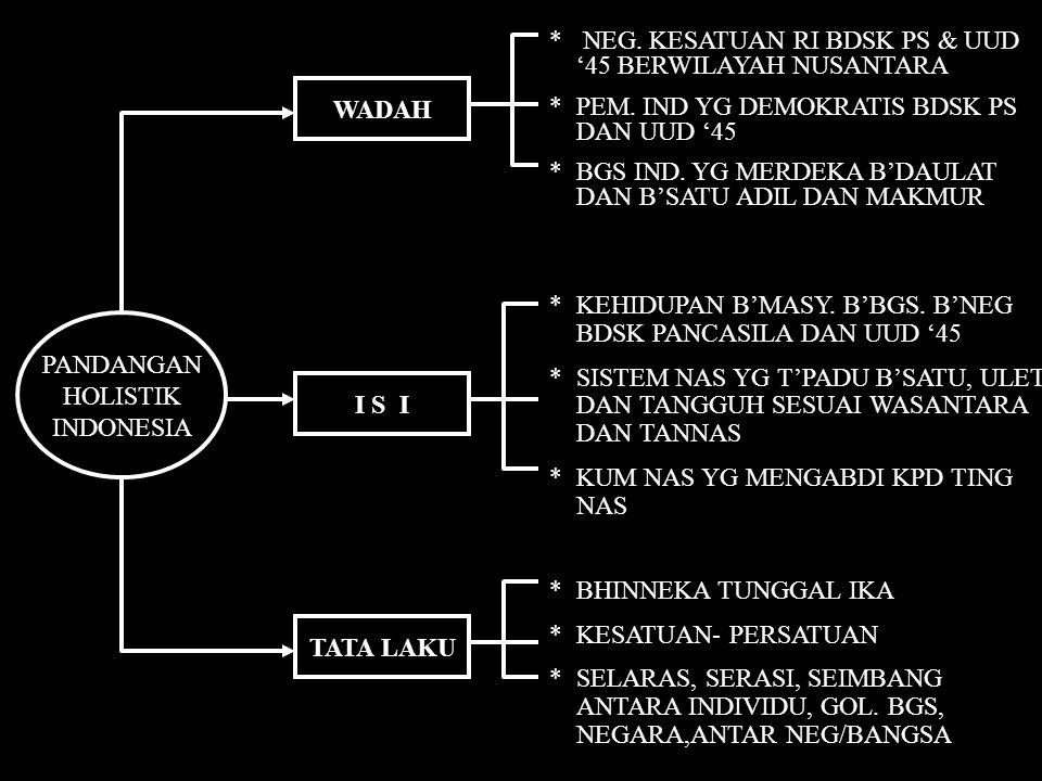37 MAHKAMAH INTERNASIONAL DLM SENGKETA PERIKANAN LAUT ANGLO-NORWEGIAN FISHERIES CASE,1951,MEMBENARKAN NORWEGIA MENARIK BASE LINE UTK MEMELIHARA KESATU