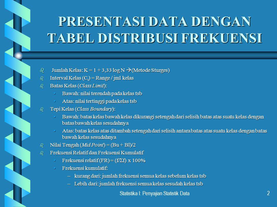 Statistika I: Penyajian Statistik Data1 MODUL - 2 PENYAJIAN STATISTIK DATA 1.Tabel 2.Grafik (Histogram, Poligon, Lingkaran)