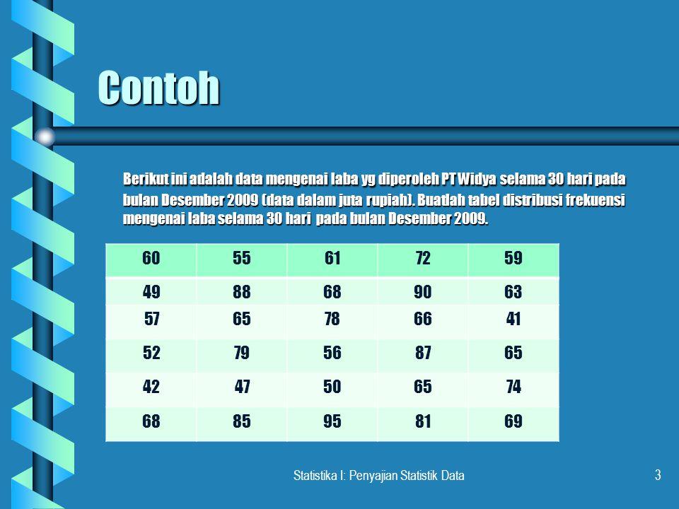 Statistika I: Penyajian Statistik Data2 PRESENTASI DATA DENGAN TABEL DISTRIBUSI FREKUENSI b Jumlah Kelas: K = 1 + 3,33 log N  (Metode Sturges) b Inte