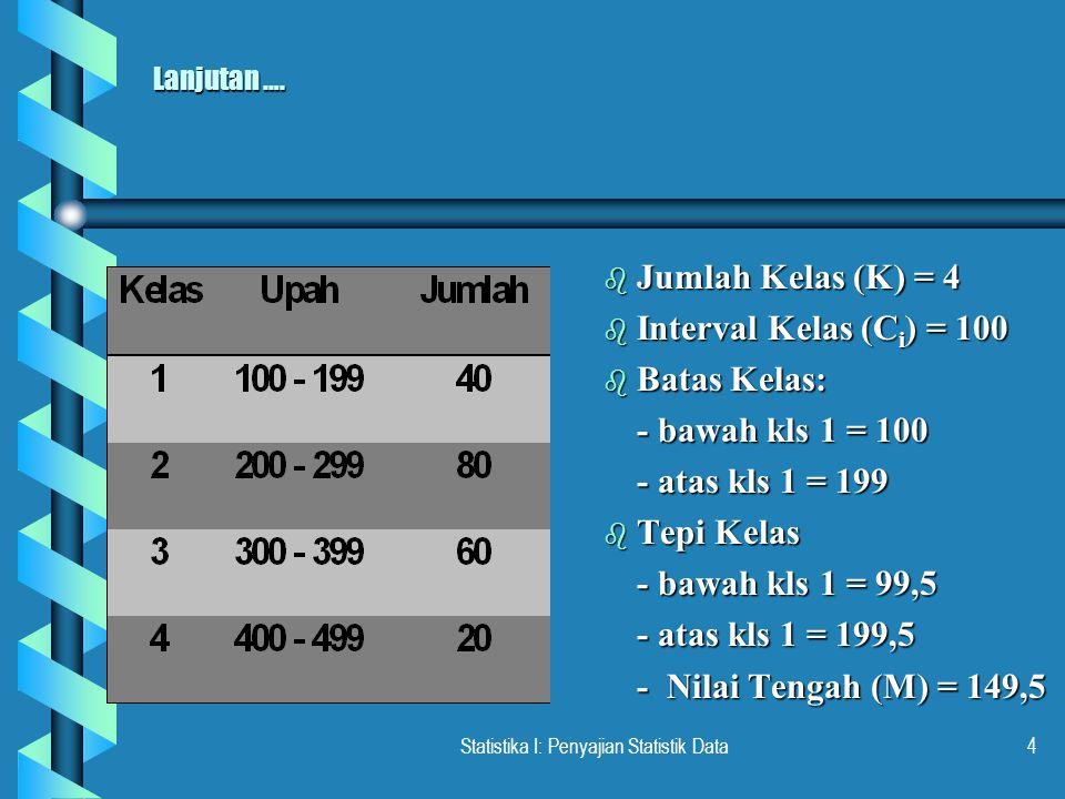 Contoh Berikut ini adalah data mengenai laba yg diperoleh PT Widya selama 30 hari pada bulan Desember 2009 (data dalam juta rupiah). Buatlah tabel dis