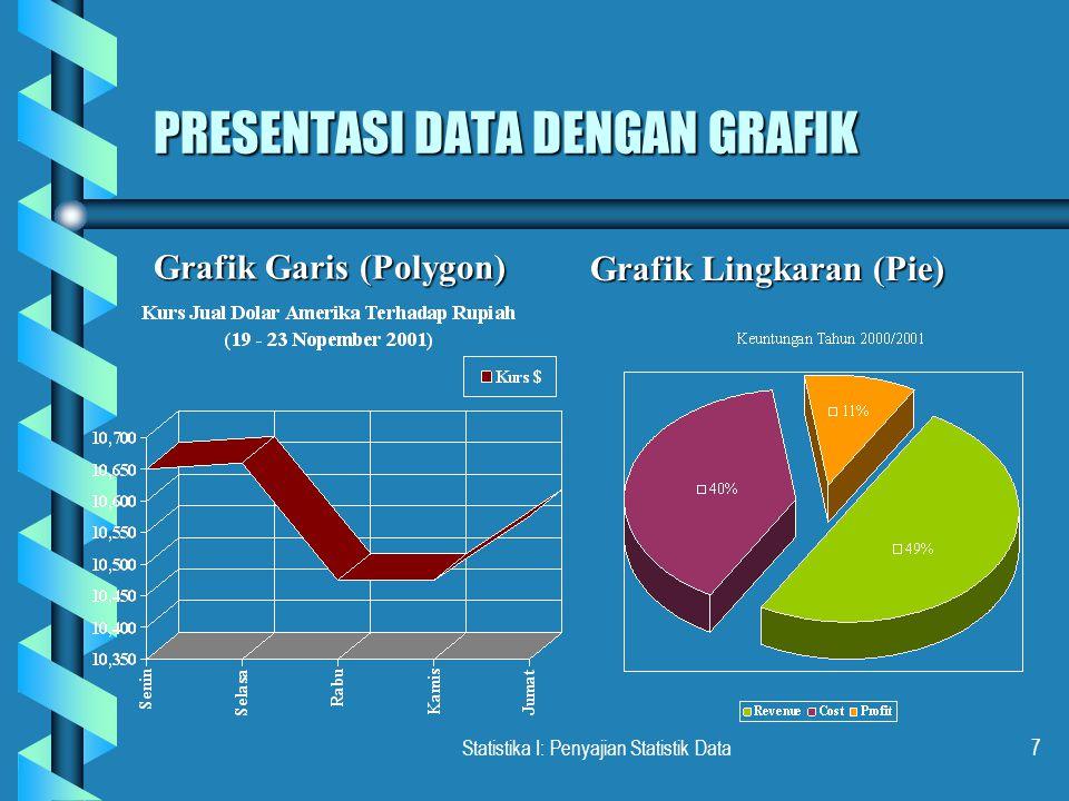 Statistika I: Penyajian Statistik Data6 Membuat Tabel Distribusi Frekuensi Contoh kasus: 85807194 79258469 71886882 869510484 73676485 81945997 758761
