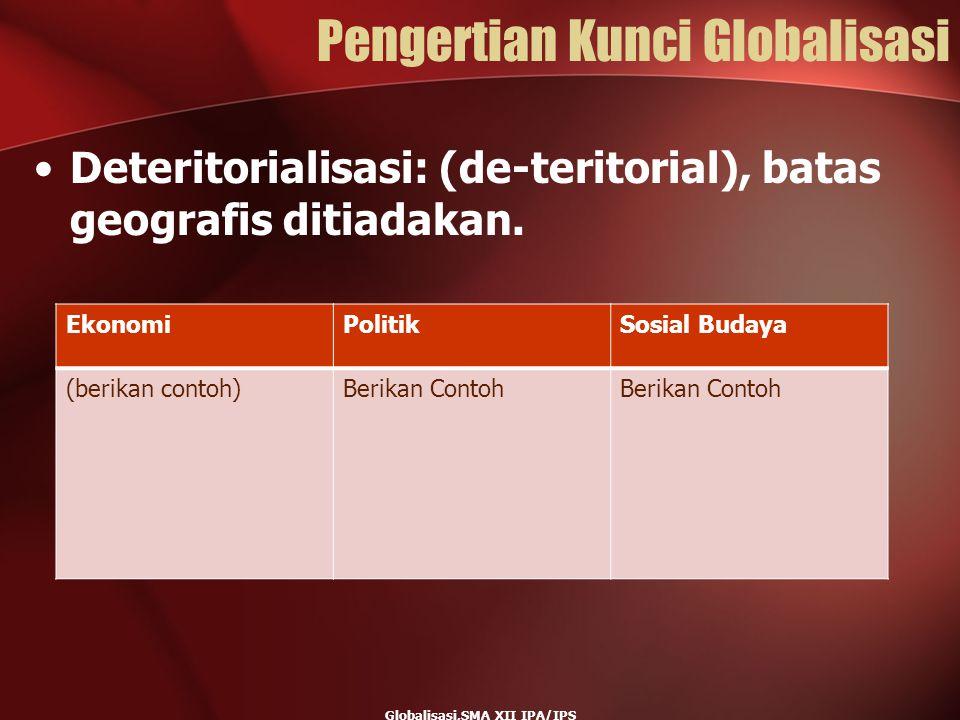 Pengertian Kunci Globalisasi Deteritorialisasi: (de-teritorial), batas geografis ditiadakan. Globalisasi,SMA XII IPA/IPS EkonomiPolitikSosial Budaya (