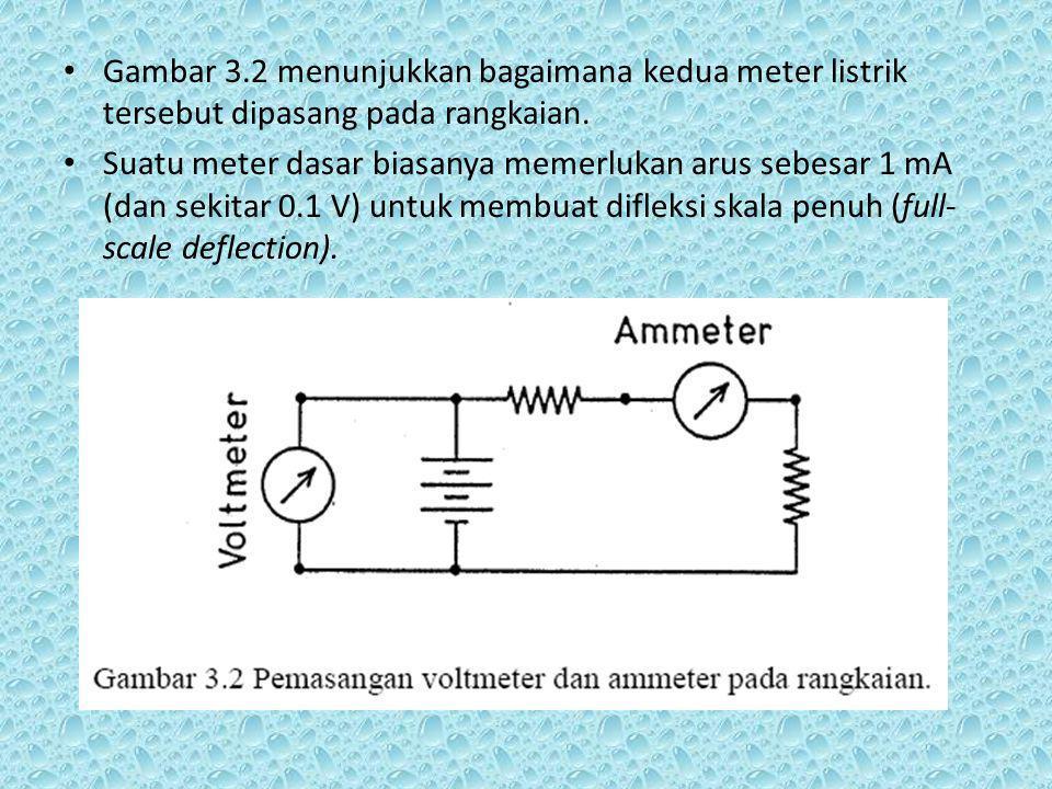 Gambar 3.2 menunjukkan bagaimana kedua meter listrik tersebut dipasang pada rangkaian.