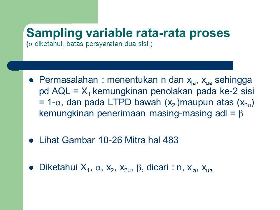 Permasalahan : menentukan n dan x la, x ua sehingga pd AQL = X 1 kemungkinan penolakan pada ke-2 sisi = 1- , dan pada LTPD bawah (x 2l )maupun atas (
