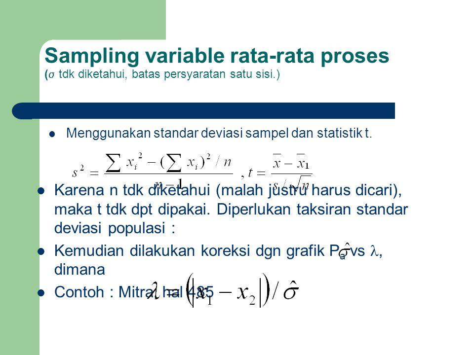 Sampling variable rata-rata proses (  tdk diketahui, batas persyaratan satu sisi.) Menggunakan standar deviasi sampel dan statistik t. Karena n tdk d