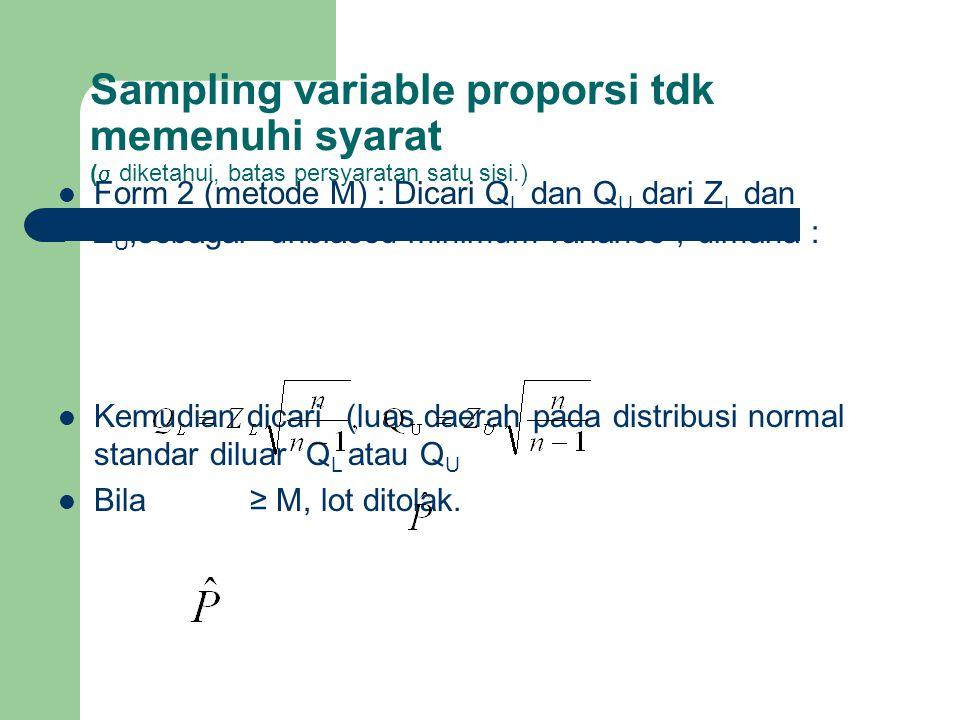 Sampling variable proporsi tdk memenuhi syarat (  diketahui, batas persyaratan satu sisi.) Form 2 (metode M) : Dicari Q L dan Q U dari Z L dan Z U,se