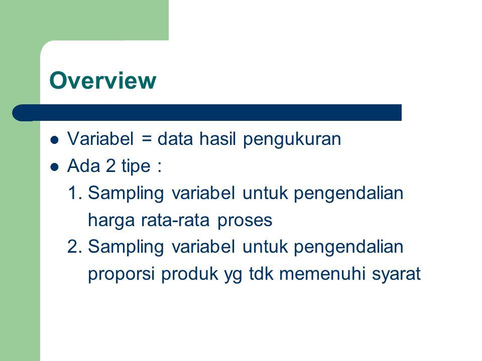 Overview Variabel = data hasil pengukuran Ada 2 tipe : 1. Sampling variabel untuk pengendalian harga rata-rata proses 2. Sampling variabel untuk penge