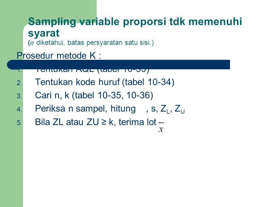 Sampling variable proporsi tdk memenuhi syarat (  diketahui, batas persyaratan satu sisi.) Prosedur metode K : 1. Tentukan AQL (tabel 10-33) 2. Tentu