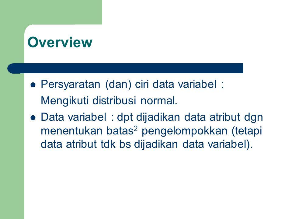 Persyaratan (dan) ciri data variabel : Mengikuti distribusi normal. Data variabel : dpt dijadikan data atribut dgn menentukan batas 2 pengelompokkan (