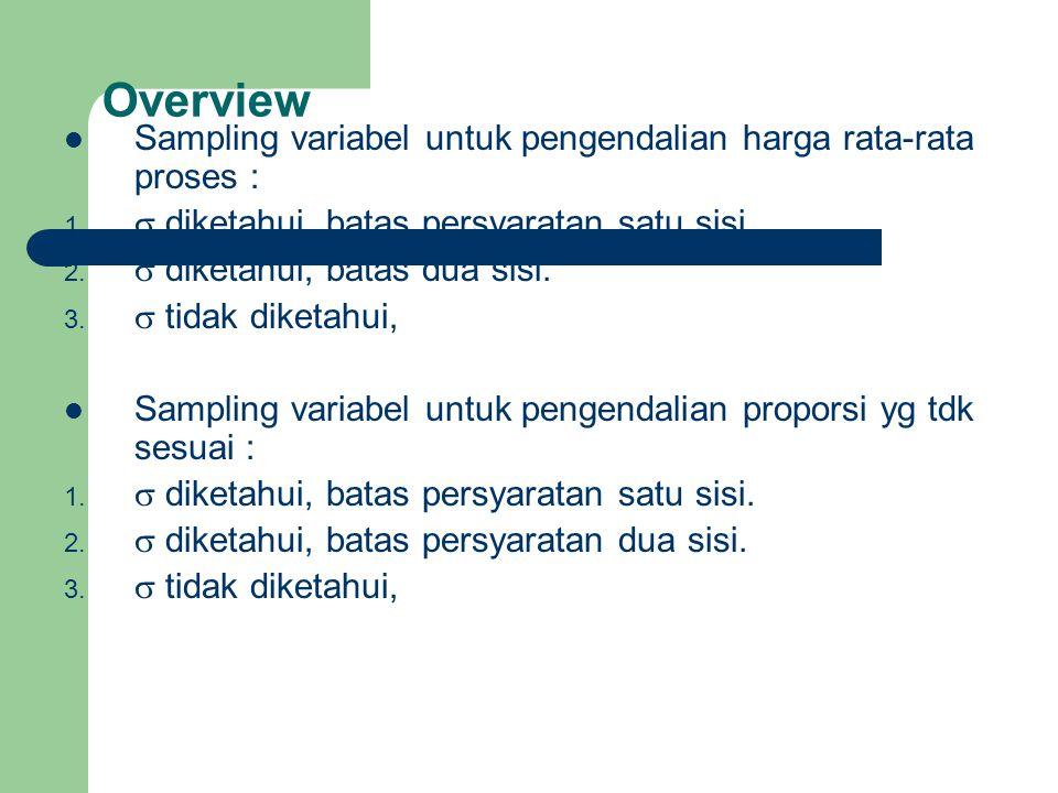 Sampling variabel untuk pengendalian harga rata-rata proses : 1.  diketahui, batas persyaratan satu sisi. 2.  diketahui, batas dua sisi. 3.  tidak