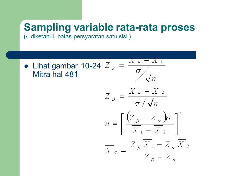 Sampling variable rata-rata proses (  diketahui, batas persyaratan satu sisi.) Lihat gambar 10-24 Mitra hal 481
