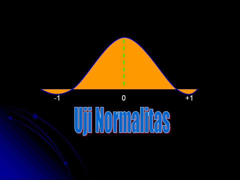 Uji Normalitas Untuk keperluan analisis selanjutnya, dalam statistika induktif harus diketahui model distribusinya Untuk keperluan analisis selanjutnya, dalam statistika induktif harus diketahui model distribusinya Dalam uji hipotesis, diperlukan asumsi distribusi gugus data, misalnya distribusi normal Dalam uji hipotesis, diperlukan asumsi distribusi gugus data, misalnya distribusi normal Terdapat beberapa cara untuk menguji normalitas suatu data Terdapat beberapa cara untuk menguji normalitas suatu data