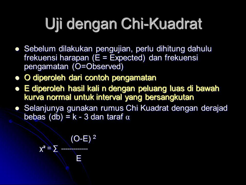 Uji dengan Chi-Kuadrat Sebelum dilakukan pengujian, perlu dihitung dahulu frekuensi harapan (E = Expected) dan frekuensi pengamatan (O=Observed) Sebel