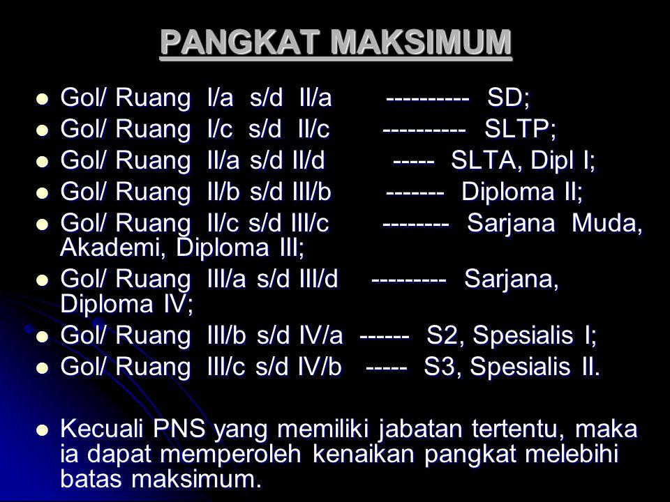 PANGKAT MAKSIMUM Gol/ Ruang I/a s/d II/a ---------- SD; Gol/ Ruang I/a s/d II/a ---------- SD; Gol/ Ruang I/c s/d II/c ---------- SLTP; Gol/ Ruang I/c