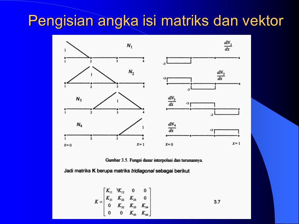 Pengisian angka isi matriks dan vektor