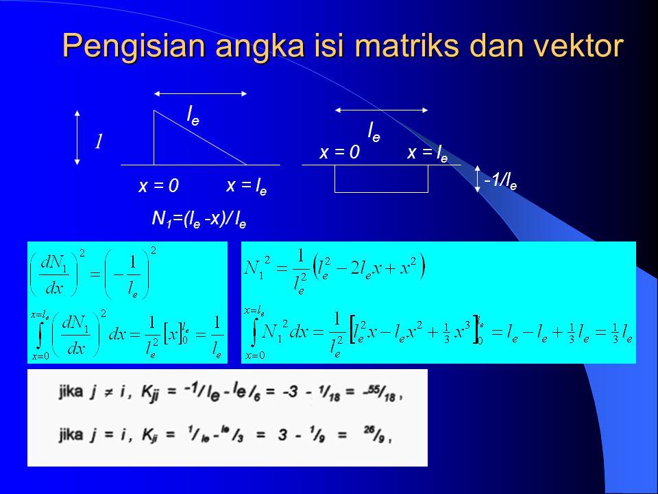 1 lele x = 0 x = l e N 1 =(l e -x)/ l e lele x = 0x = l e -1/l e
