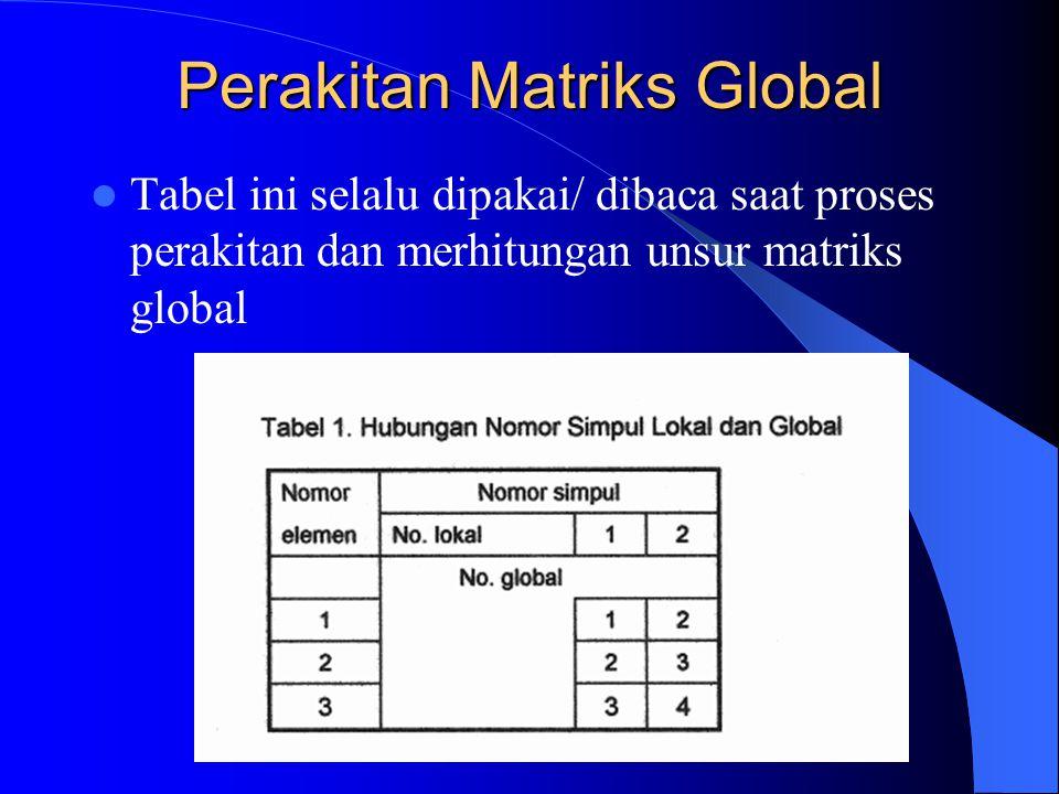 Perakitan Matriks Global Tabel ini selalu dipakai/ dibaca saat proses perakitan dan merhitungan unsur matriks global