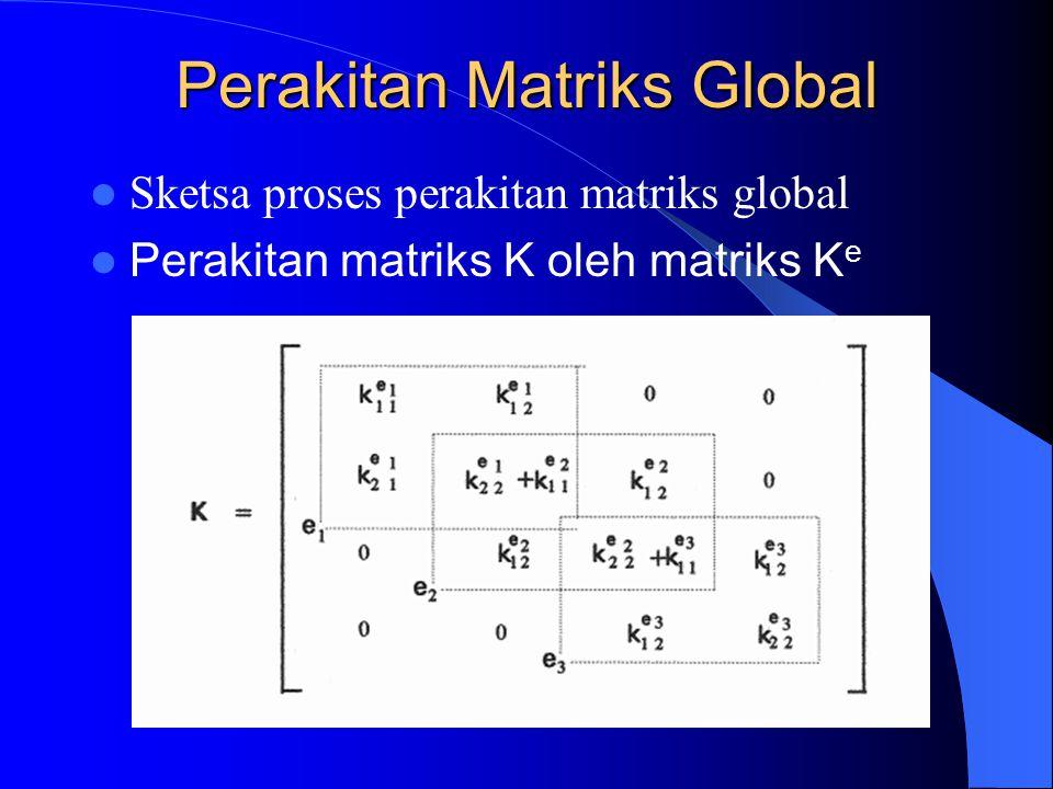 Perakitan Matriks Global Sketsa proses perakitan matriks global Perakitan matriks K oleh matriks K e