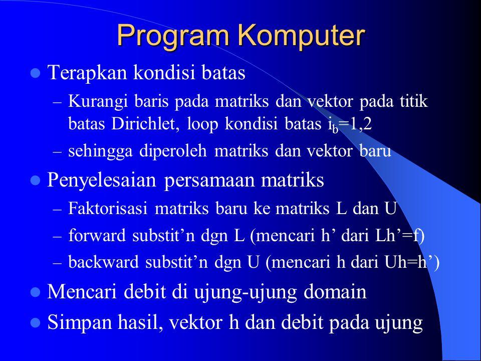 Program Komputer Terapkan kondisi batas – Kurangi baris pada matriks dan vektor pada titik batas Dirichlet, loop kondisi batas i b =1,2 – sehingga diperoleh matriks dan vektor baru Penyelesaian persamaan matriks – Faktorisasi matriks baru ke matriks L dan U – forward substit'n dgn L (mencari h' dari Lh'=f) – backward substit'n dgn U (mencari h dari Uh=h') Mencari debit di ujung-ujung domain Simpan hasil, vektor h dan debit pada ujung