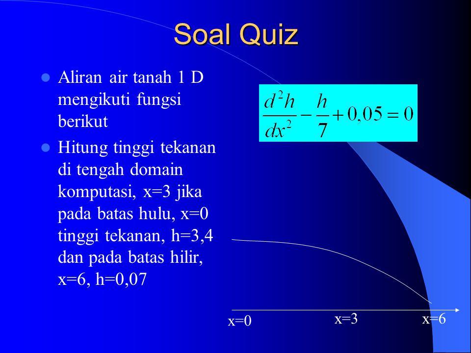 Soal Quiz Aliran air tanah 1 D mengikuti fungsi berikut Hitung tinggi tekanan di tengah domain komputasi, x=3 jika pada batas hulu, x=0 tinggi tekanan, h=3,4 dan pada batas hilir, x=6, h=0,07 x=0 x=3x=6