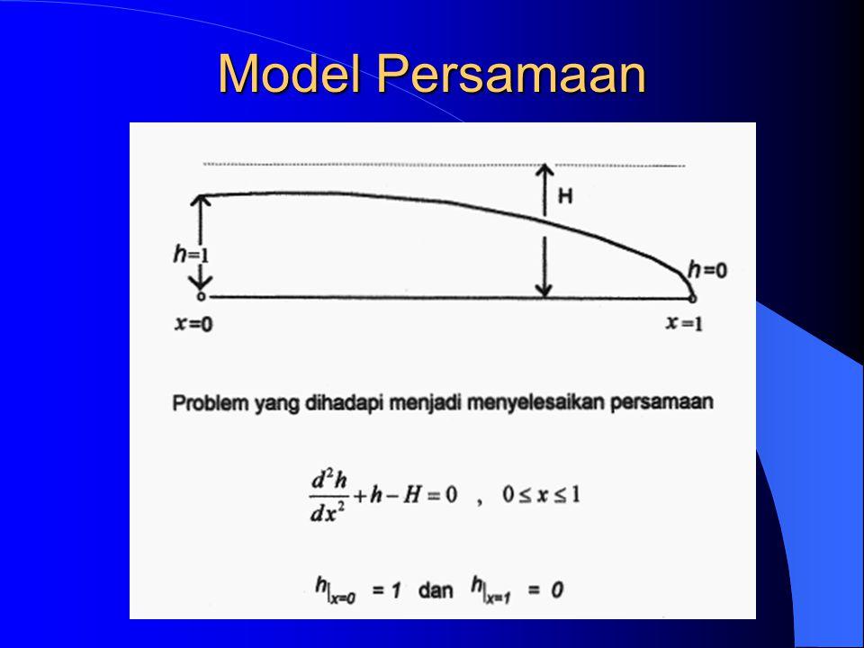 Soal Quiz Aliran air tanah 1 D mengikuti fungsi berikut Hitung tinggi tekanan di tengah domain komputasi, x=3 jika pada batas hulu, x=0 tinggi tekanan, h=2,3 dan pada batas hilir, x=6, h=0,05 x=0 x=3x=6