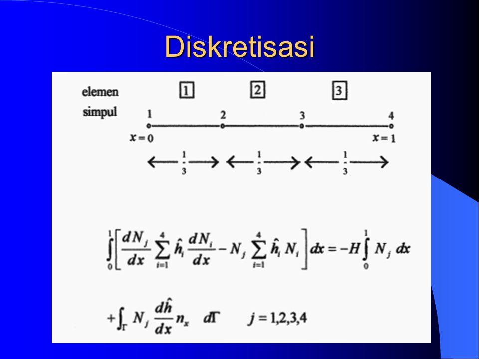 Baca data Koordinat titik dengan urutan nomor global – DO 10 IN=1,NPOIN – READ(1,*) COORD(IN) – 10 CONTINUE Tabel connectivity – DO 20 IE=1,NELEM – READ(1,*) (INTMAT(IE,IN), IN=1,2) – 20 CONTINUE