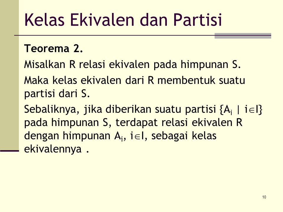 10 Kelas Ekivalen dan Partisi Teorema 2. Misalkan R relasi ekivalen pada himpunan S. Maka kelas ekivalen dari R membentuk suatu partisi dari S. Sebali