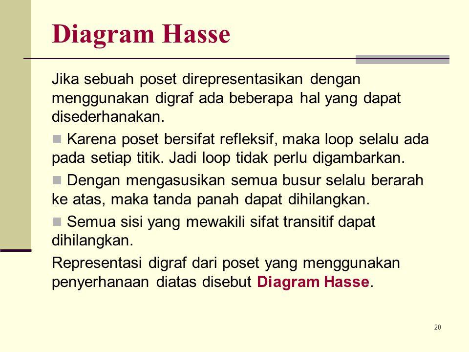 20 Diagram Hasse Jika sebuah poset direpresentasikan dengan menggunakan digraf ada beberapa hal yang dapat disederhanakan. Karena poset bersifat refle