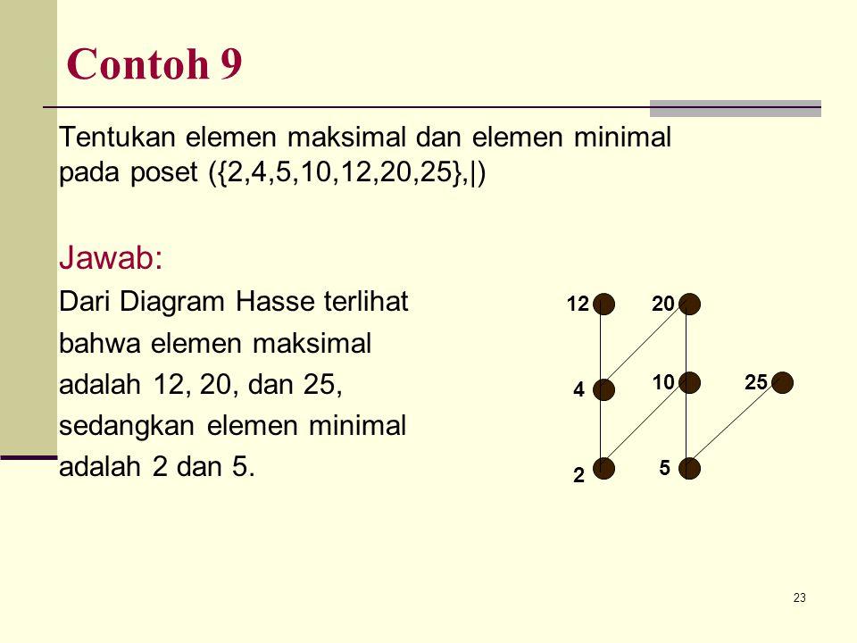23 Contoh 9 Tentukan elemen maksimal dan elemen minimal pada poset ({2,4,5,10,12,20,25},|) Jawab: Dari Diagram Hasse terlihat bahwa elemen maksimal ad