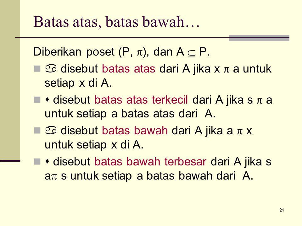 24 Batas atas, batas bawah… Diberikan poset (P,  ), dan A  P. a disebut batas atas dari A jika x  a untuk setiap x di A. s disebut batas atas terke