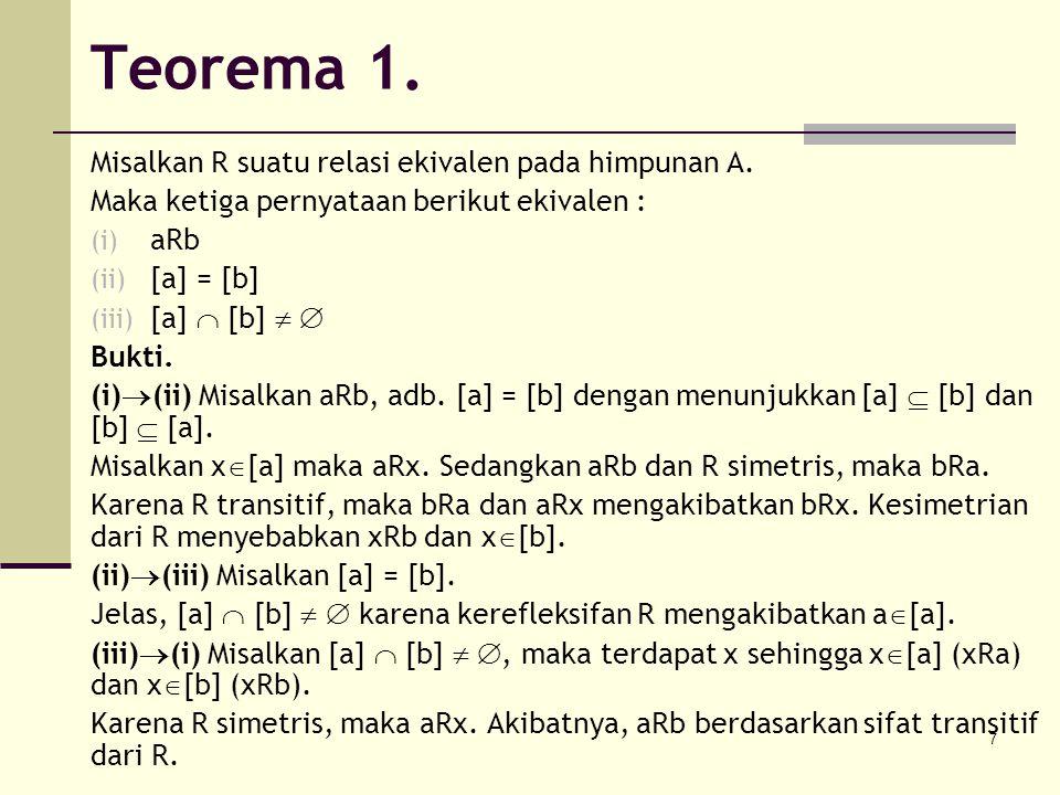 7 Teorema 1. Misalkan R suatu relasi ekivalen pada himpunan A. Maka ketiga pernyataan berikut ekivalen : (i) aRb (ii) [a] = [b] (iii) [a]  [b]   Bu