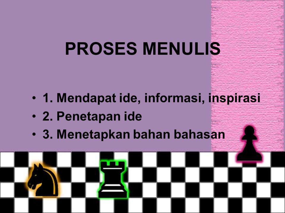 PROSES MENULIS 1. Mendapat ide, informasi, inspirasi 2. Penetapan ide 3. Menetapkan bahan bahasan