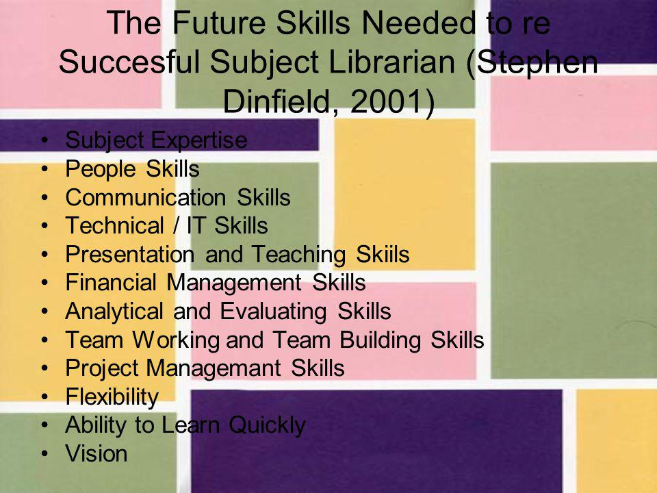 The Future Skills Needed to re Succesful Subject Librarian (Stephen Dinfield, 2001) Subject Expertise People Skills Communication Skills Technical / I
