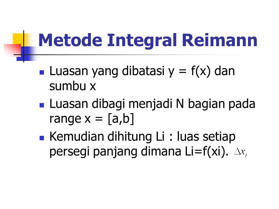 Luasan yang dibatasi y = f(x) dan sumbu x Luasan dibagi menjadi N bagian pada range x = [a,b] Kemudian dihitung Li : luas setiap persegi panjang diman