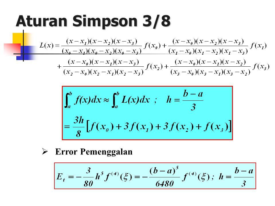  Error Pemenggalan Aturan Simpson 3/8