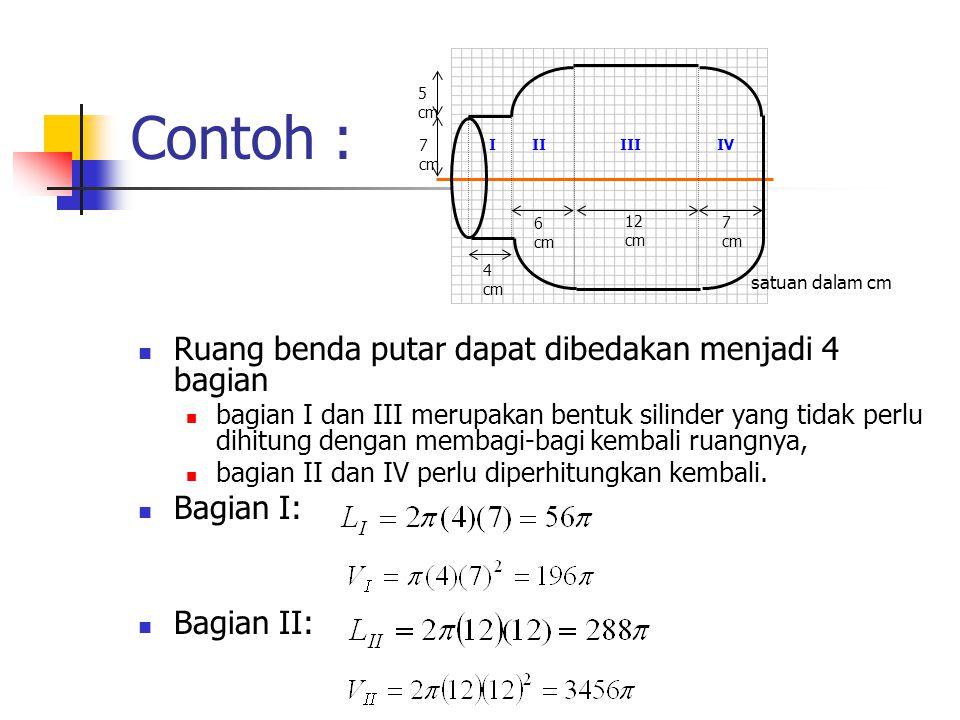 Contoh : Ruang benda putar dapat dibedakan menjadi 4 bagian bagian I dan III merupakan bentuk silinder yang tidak perlu dihitung dengan membagi-bagi k