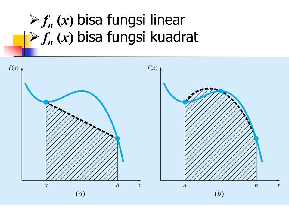 Aturan Komposisi Trapesium x0x0 x1x1 x f(x)f(x) x2x2 hhx3x3 hhx4x4